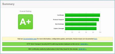 Latest SSL Report